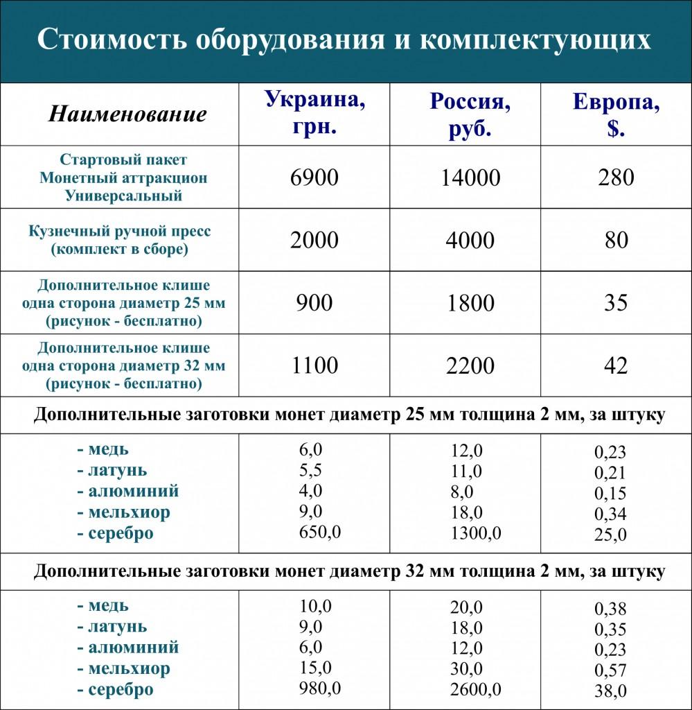 стоимость оборудования таблицы у
