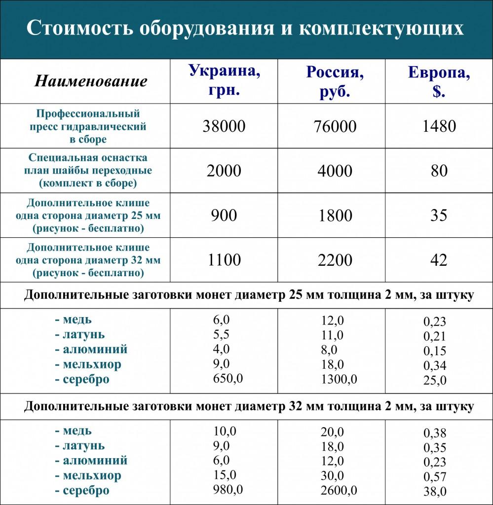 стоимость оборудования таблицы пресс